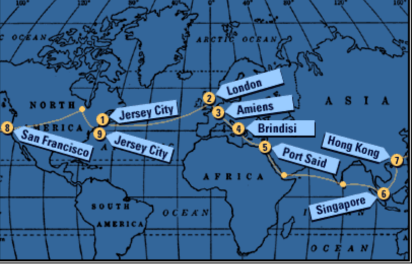 Nellie Bly's route in the race around the world in 72 days